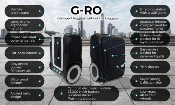 G Ro Revolutionary Carry On Luggage
